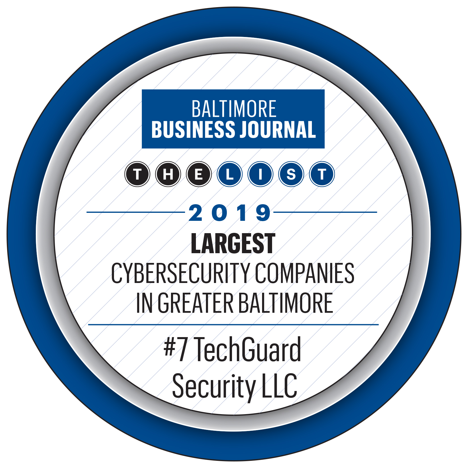 Largest Baltimore Cybersecurity Companies