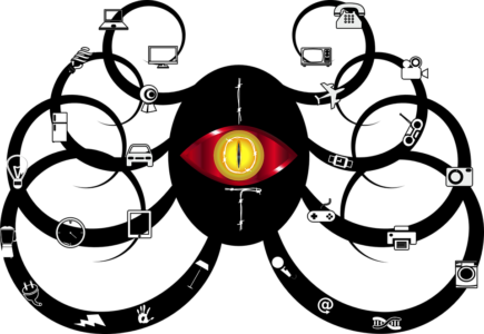 Are Internet of Things Devices Invading your Privacy?